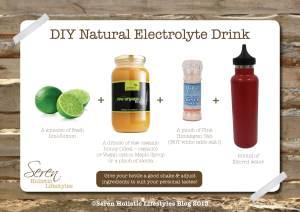 Seren Blog Natural Electrolytes Image